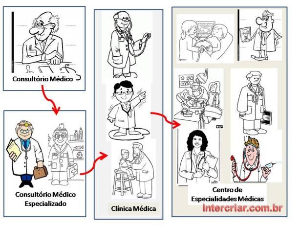 centro de especialidades médicas