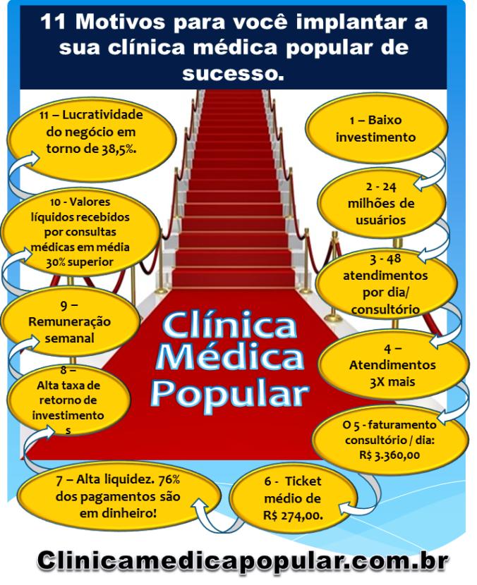 infográficoclinica medica popular