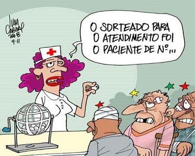 Saúde brasil